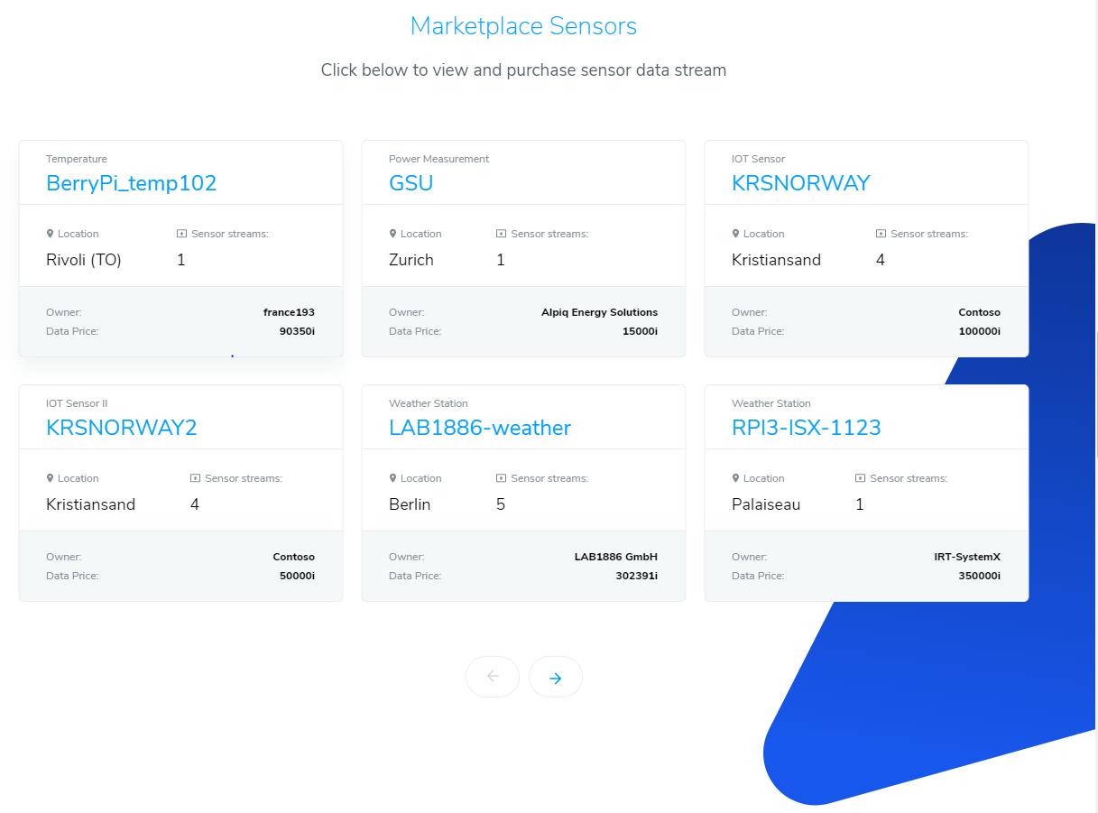 iota3 - The Next Step Towards IoT – IOTA Data Markeplace