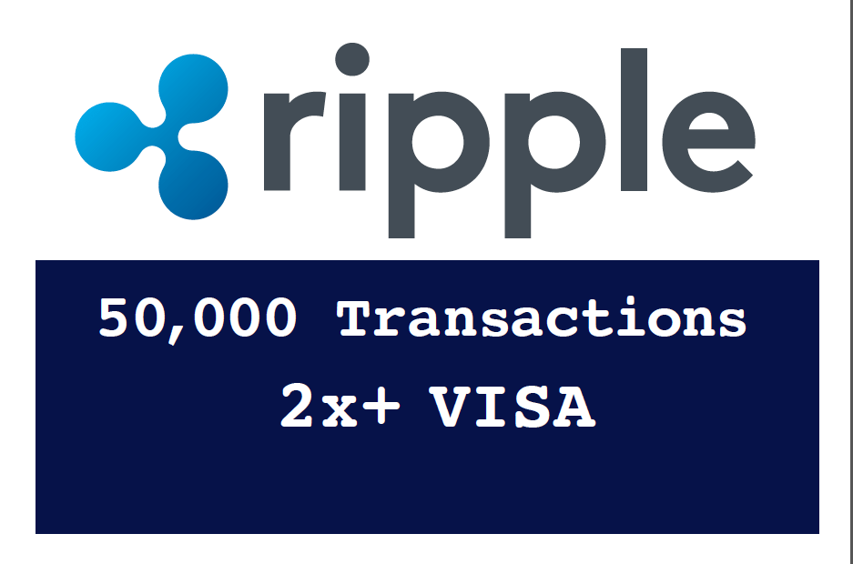 Screen Shot 2018 03 22 at 10.45.12 PM - (XRP) Ripple Surpasses VISA Transaction Speed