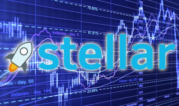 Stellar(XLM) Looks To Go Past Ripple(XRP), Litecoin(LTC), Zcash(ZEC), And Ethereum(ETH) With Lightening | Oracle Times