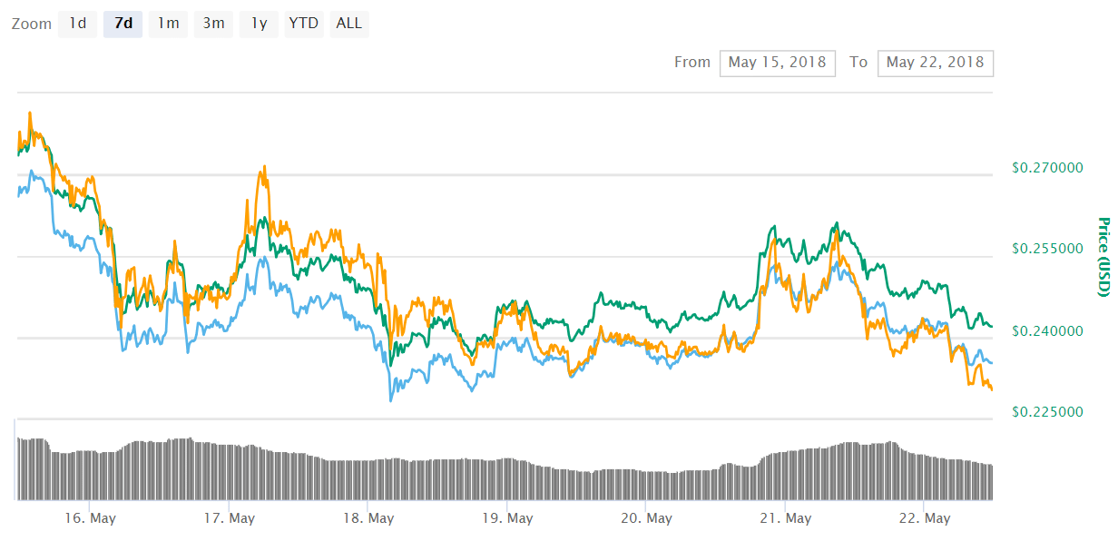 Cardano ADA 4 - Cardano (ADA) is Set to Rise Against all Odds, According to CEO Charles Hoskinson
