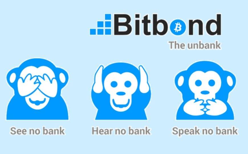German Bank Bitbond - Cryptos Outperform Traditional Banking: German Bank Bitbond prefers Bitcoin over SWIFT