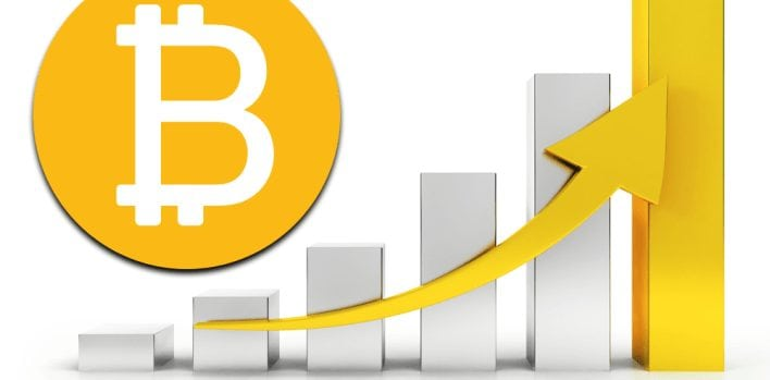 Main Features of a Profitable Cryptocurrency to Consider Before Investing - Main Features of a Profitable Cryptocurrency to Consider Before Investing