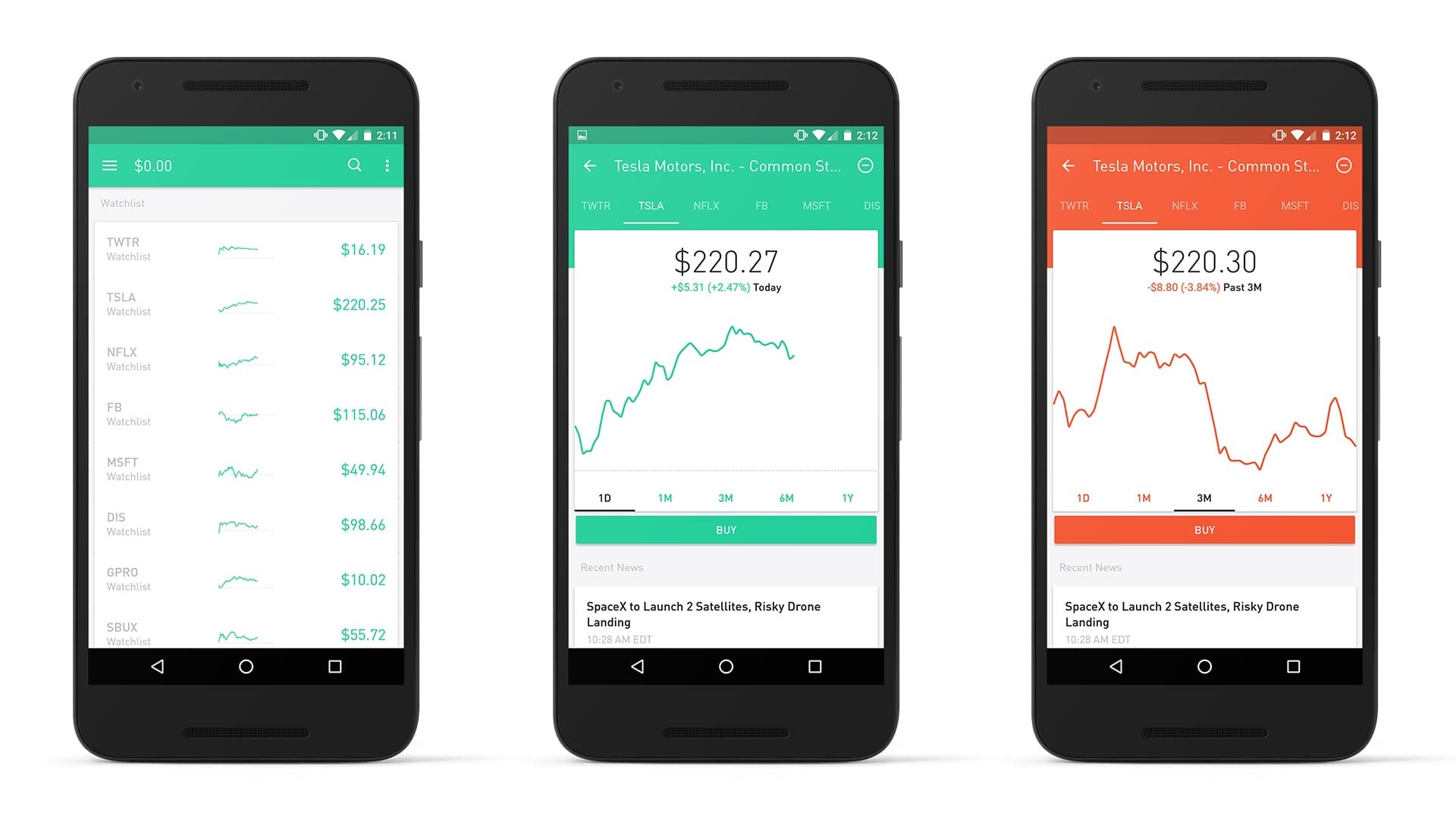 Robinhood App raises 363 million for Expanding its Cryptocurrency Trading Platform 2 - Robinhood App raises $363 million for Expanding its Cryptocurrency Trading Platform