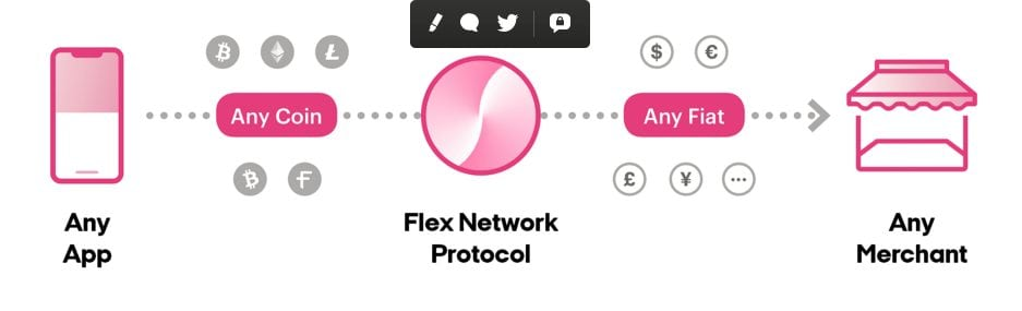 FireShot Capture 3 We're making cryptocurrency spendable   https   medium.com flexa were makin - Flexa App Brings Bitcoin, Ethereum, Litecoin and Bitcoin Cash To Mainstream Stores All Over The World