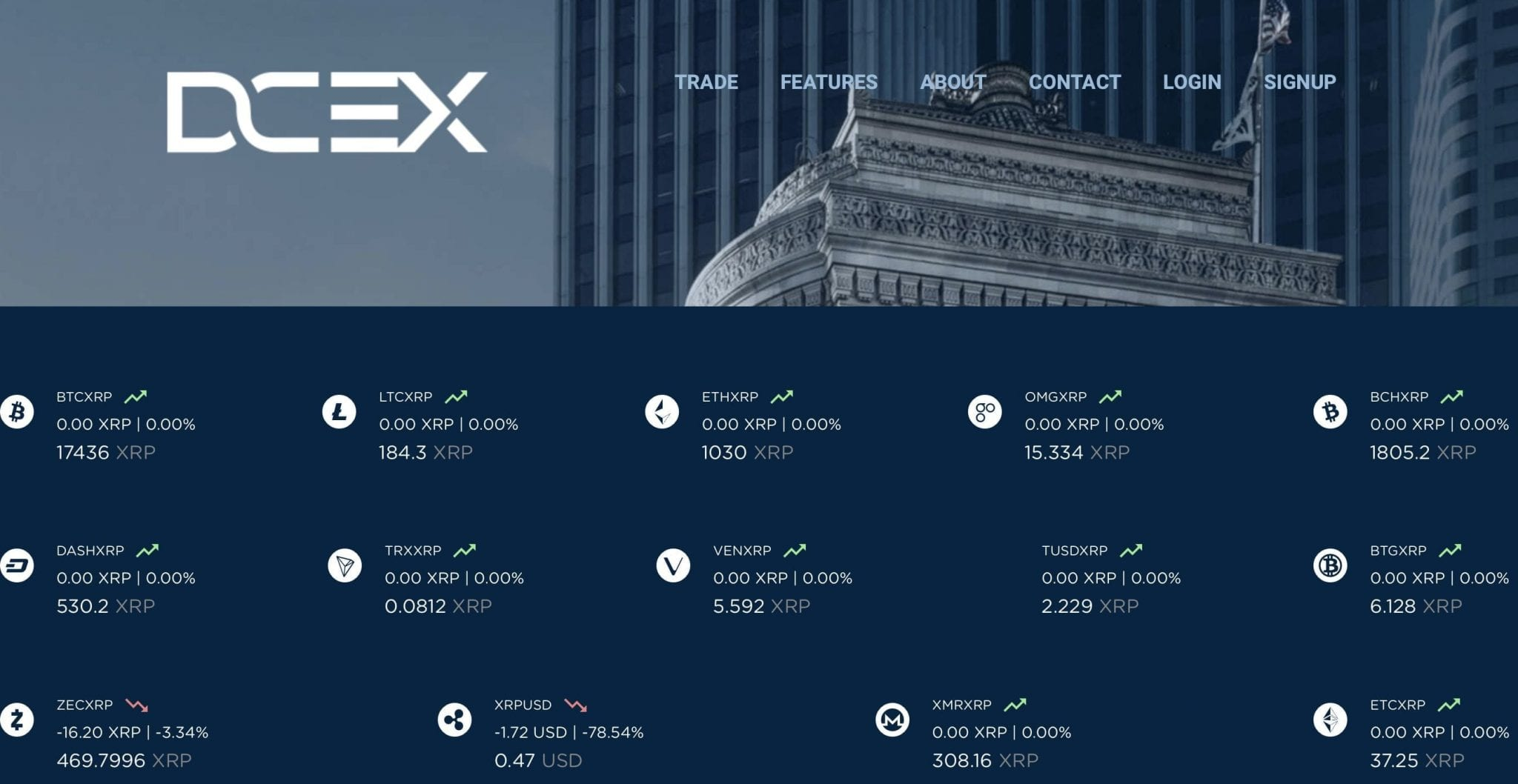 dcex ripple xrp - The First Crypto Exchange Platform That Uses XRP Exclusively As The Base Currency Is Open For Client Registration