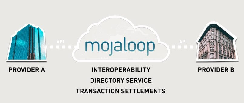 mojaloop 1 - Bill Gates Foundation And Ripple (XRP) Team Up To Support The Unbanked
