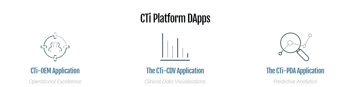 2 2 - ClinTex CTi Addresses The Most Severe Issues Of Pharma Industry Via Blockchain By Reducing Costs & Saving Lives