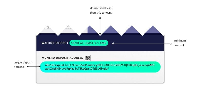 FireShot Capture 57 MorphToken FAQ https   www.morphtoken.com faq  - MorphToken Is A Viable Alternative ToChangellyAnd Other Similar Crypto Exchange Platforms