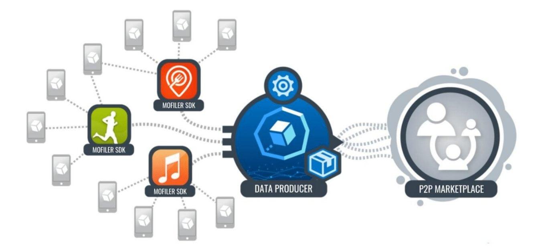 3 1 - Democratizing Data Monetization