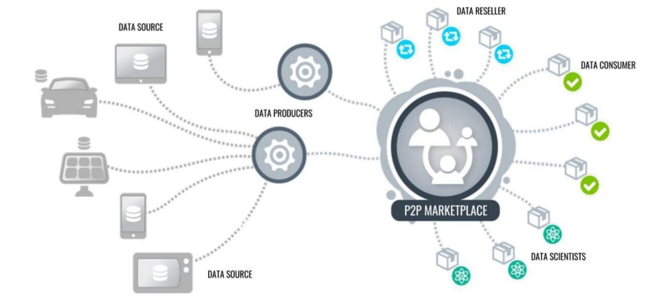 5 - Democratizing Data Monetization