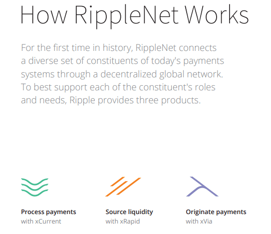 FireShot Capture 157 https   ripple.com files ripplenet brochure.pdf - Ripple Expansion: RippleNet Is Active In Over 40 Countries Across North America, Asia, Africa, Europe, and South America