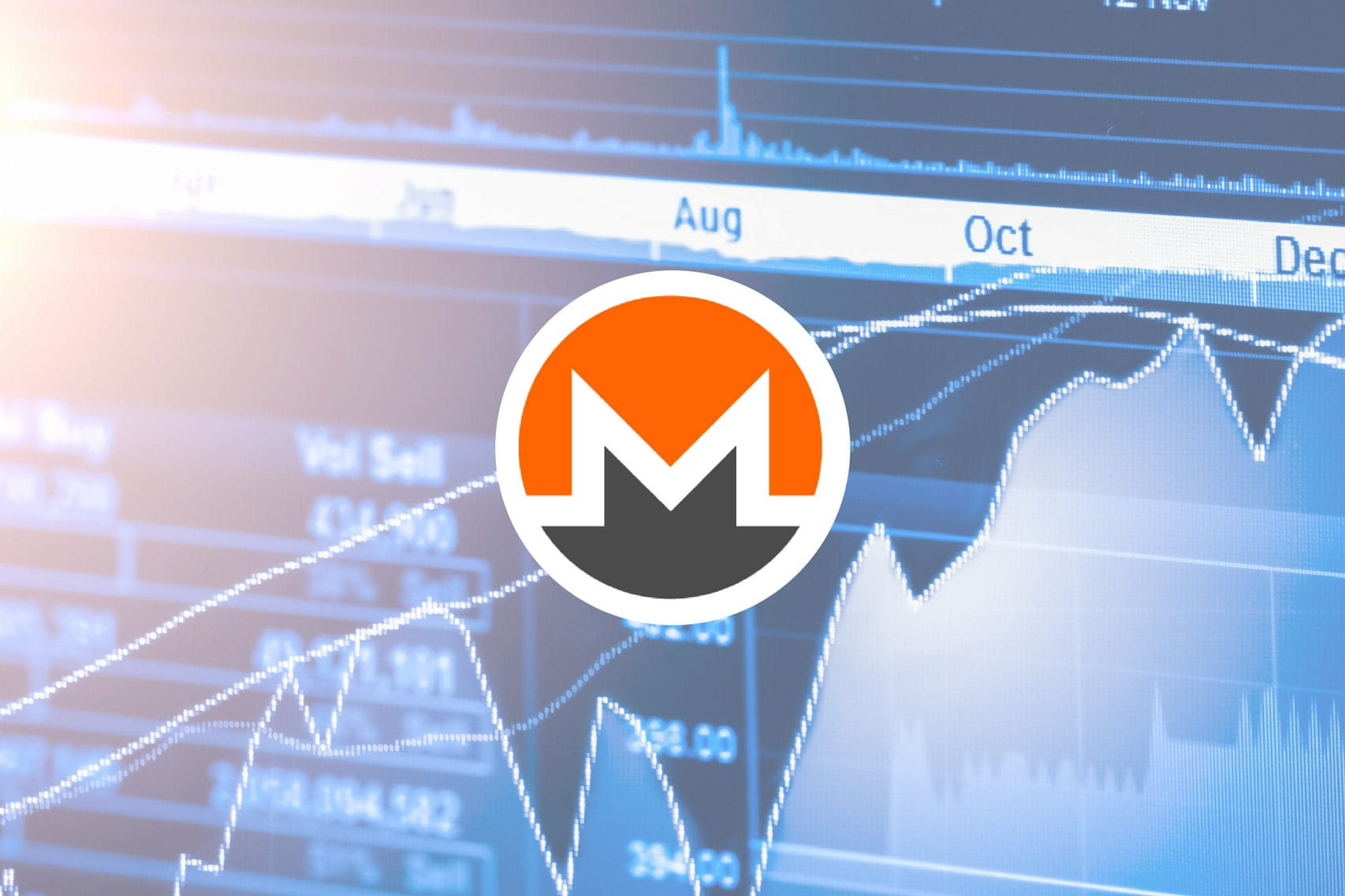 "monero xmr drops - Monero (XMR) Led The Cryptocurrency Market Recover, But Lost Its Gains And Went ""Red"" Again"
