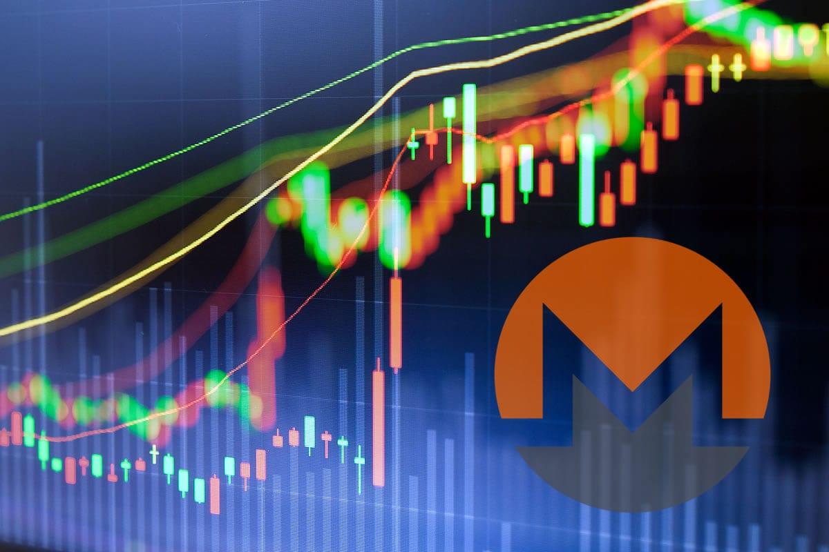 monero xmr trades - Monero (XMR) Price - Short-Term and Long-Term Predictions