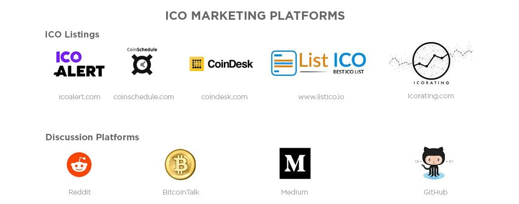 FireShot Capture 195 How to Launch a Successful ICO in 10   https   www.velvetech.com blog how - How To Launch A Successful ICO – Necessary Steps And Useful Tips