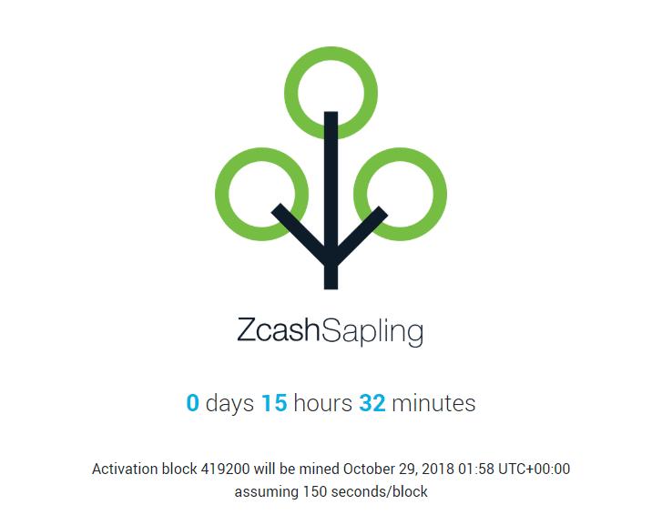 "FireShot Capture 251 Sapling Zcash https   z.cash upgrade sapling  - ZCash (ZEC)'s ""Sapling"" Protocol Scheduled For Launch Tomorrow Aims To Revolutionize Private Transactions After Monero (XMR)'s Bulletproofs"