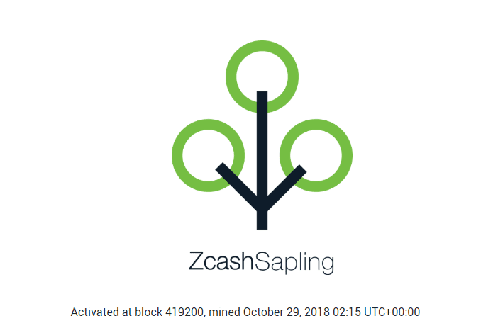 FireShot Capture 255 Sapling Zcash https   z.cash upgrade sapling  - Zcash Sapling Protocol Is Live, Enhancing Privacy Features – The Network Was Upgraded Successfully