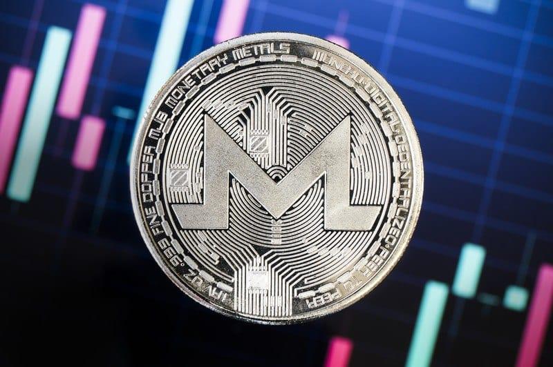 Monero trading - Monero (XMR) Thrives In The Crypto Market FollowingAll Its Recent Developments
