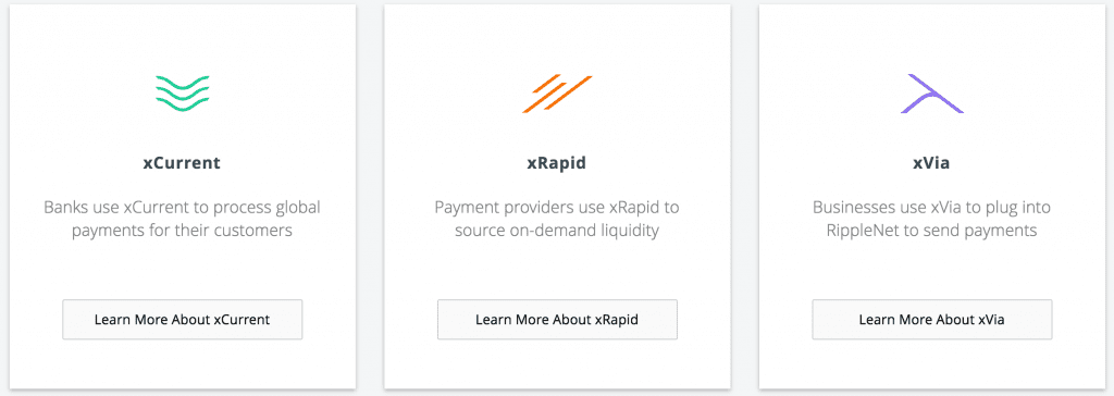 Screen Shot 2017 07 31 at 3.35.52 PM 1024x364 - Three Factors That Are Affecting The Price Of Ripple's XRP