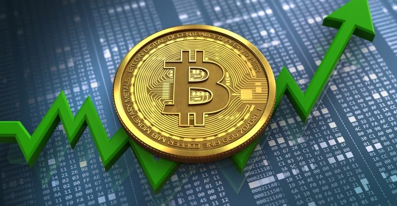 Bitcoin Price Analysis BTC Bullish for Short term But Also Suggests Overbought Conditions 2 1 - Crypto Mass Adoption Gets Closer: Bitcoin Adoption Increased By 700% Worldwide