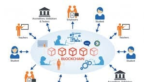 1 1 - Blockchain for Education: 4 Possible Use Cases