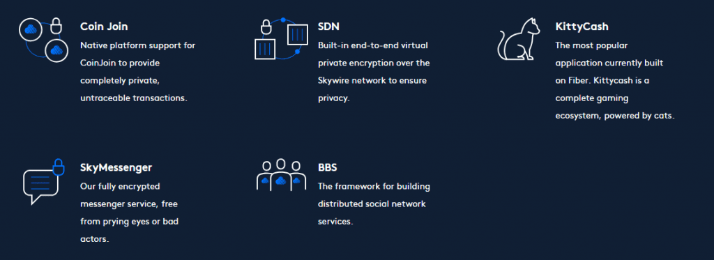 2 1024x373 - Skycoin Blockchain Company Releases Its Skywire Mainnet For Testing - Internet To Become Faster, More Secure, Private, And Reliable