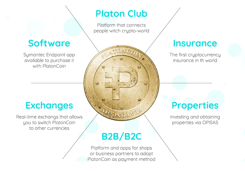 22222 - Platon Finance And CoinPayments' New Partnership Brings Mass Adoption Closer; Enthusiasts Can Use Crypto Easily