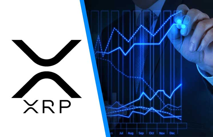 XRP Hits 6 Months High Chart Indicates a Surge of 5000 - Mind-Blowing Ripple Prediction: Can XRP Reach $589?