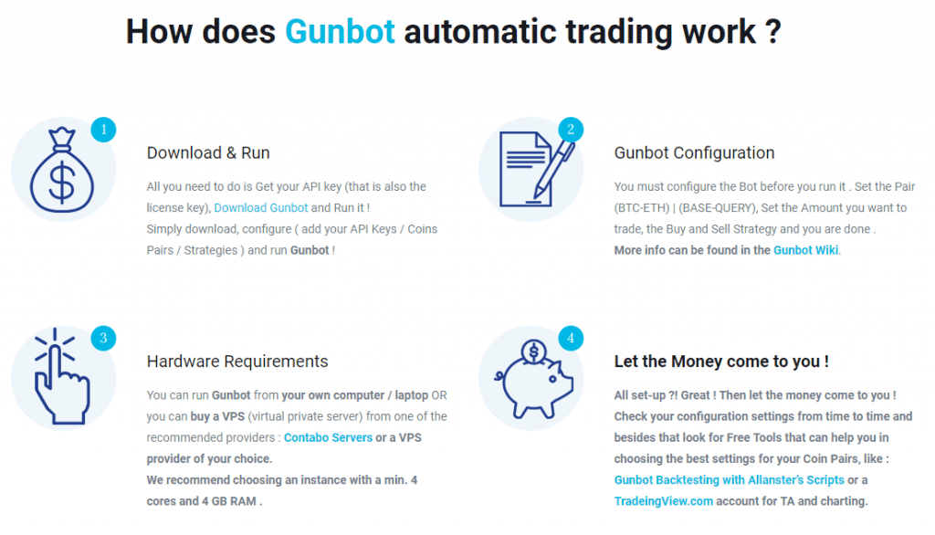 22 1024x586 - Automated Crypto Trading Is A Game-Changer: Gunbot Tool Trades With Huobi, Binance, Bittrex, Poloniex, And More Markets