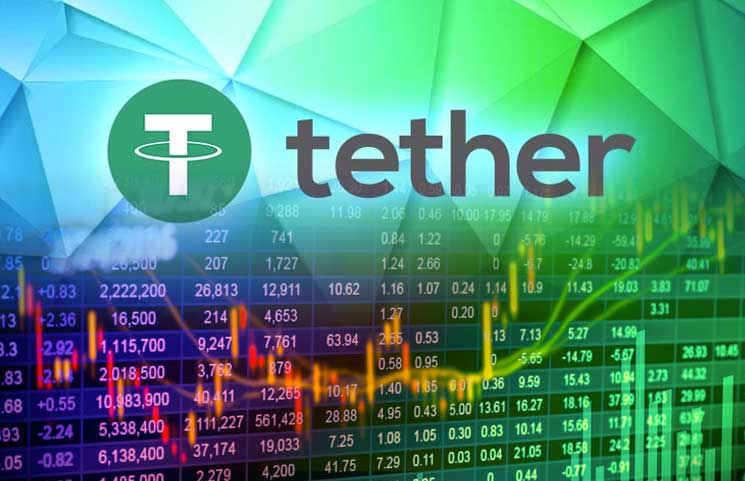Rare Arbitrage Opportunity Increased by 5 During Tether Price Crash - Kraken Crypto Exchange Might Delist Tether (USDT) If It's A Scam
