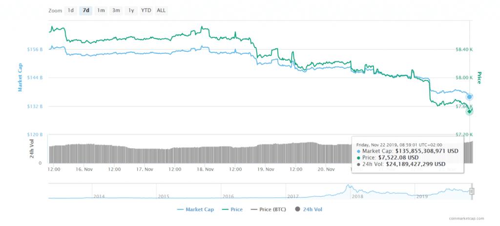 Fireshot Capture 002 Bitcoin Price, Charts, Market Cap, And Other Metrics Coinmarketcap Coinmarketcap.com
