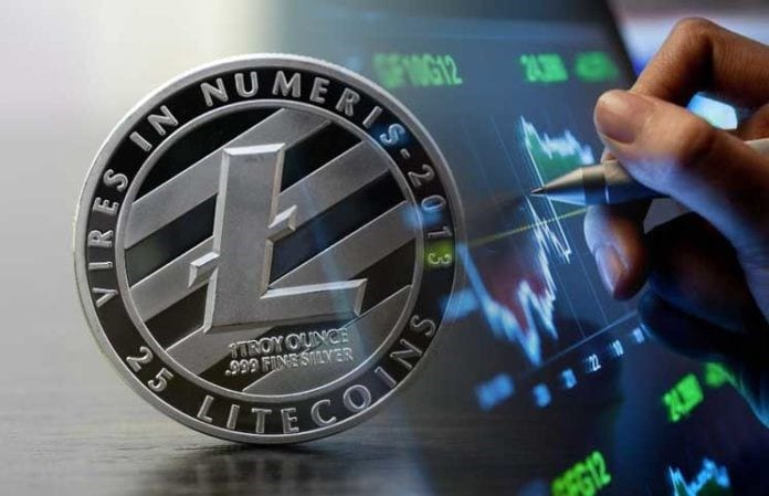 LiteCoin LTC Price Estimates 1 - Litecoin Foundation Begins Fundraising For Implementation Of MimbleWimble