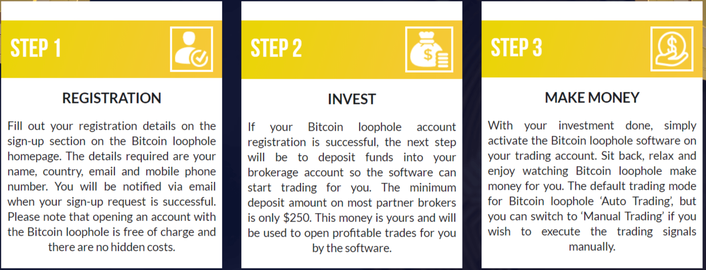 111 - Bitcoin Loophole Trading Robot: Legit Software That Helps You Gain Significant Profits