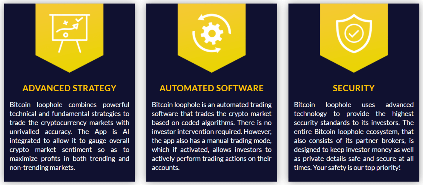 22 - Bitcoin Loophole Trading Robot: Legit Software That Helps You Gain Significant Profits