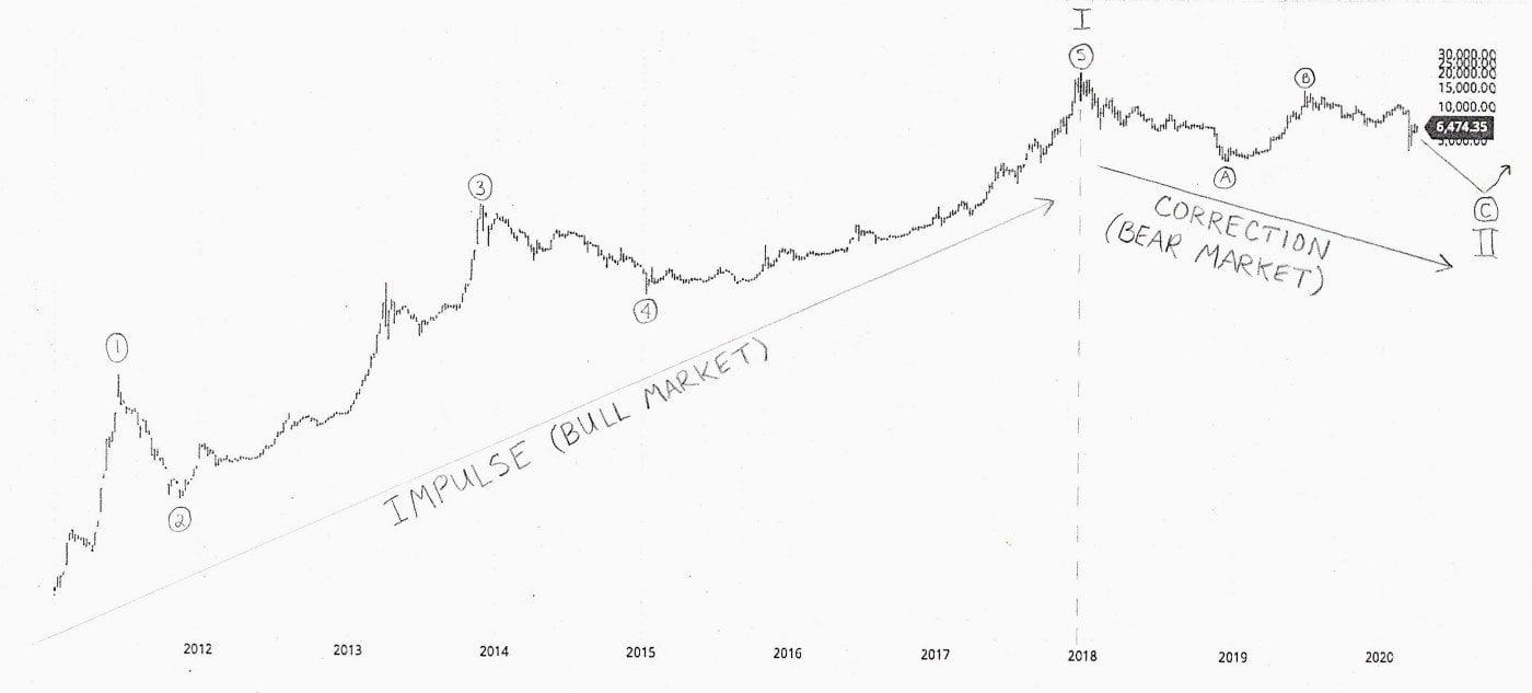 1 HY 1OfJ O7pPhcw KwKcdQ - Silk Road Founder Has A Dark Bitcoin Prediction