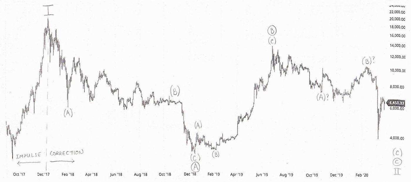 222 - Silk Road Founder Has A Dark Bitcoin Prediction