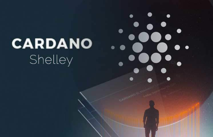 Project Shelley Update Released - Cardano Success: Shelley Upgrade Produces First Block